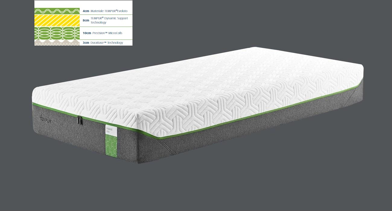 Mattresses | Memory Foam | Pocket Spring Mattresses | John Lewis